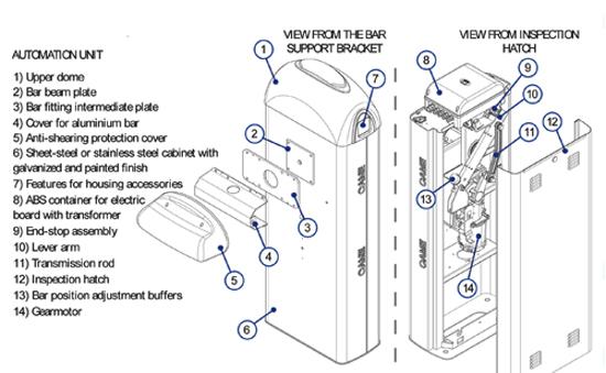 Deluxe 'Gard' 8m Car Park Barrier Kit - F H Brundle