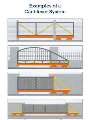 Sliding Gate Hardware Cantilever Gate Components F H